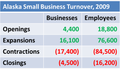 Bus Turnover PNG
