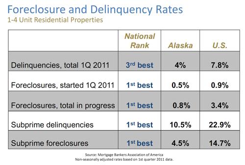 Foreclosure_1Q2011
