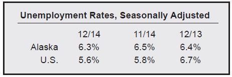 December Unemployment