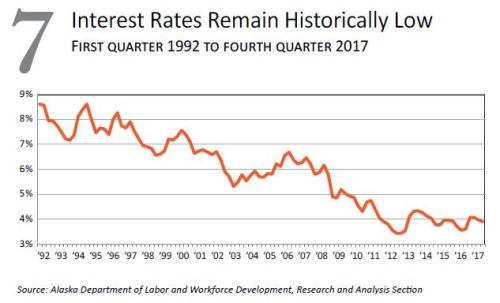 2018.10.01 Interest Graph